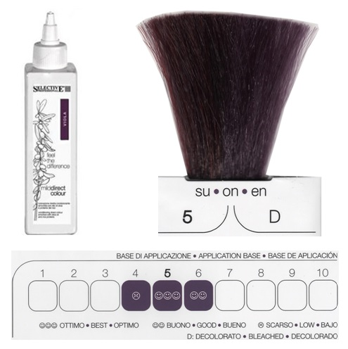 DES MILDDIRECT VIOLA 200 ml.
